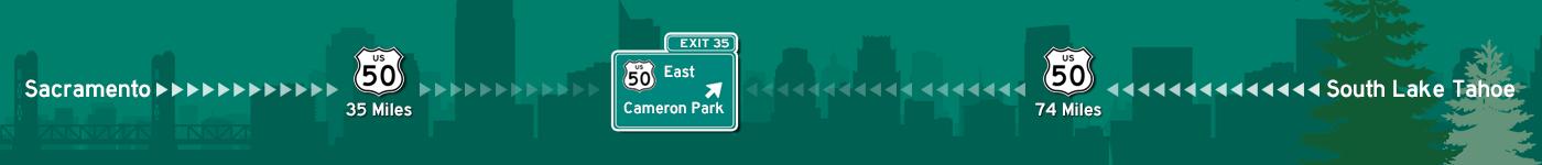 Direction to Prestige Motors in Cameron Park CA 95682
